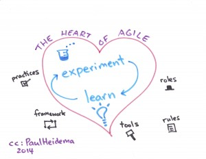 http://paulheidema.com/the-heart-of-agile/